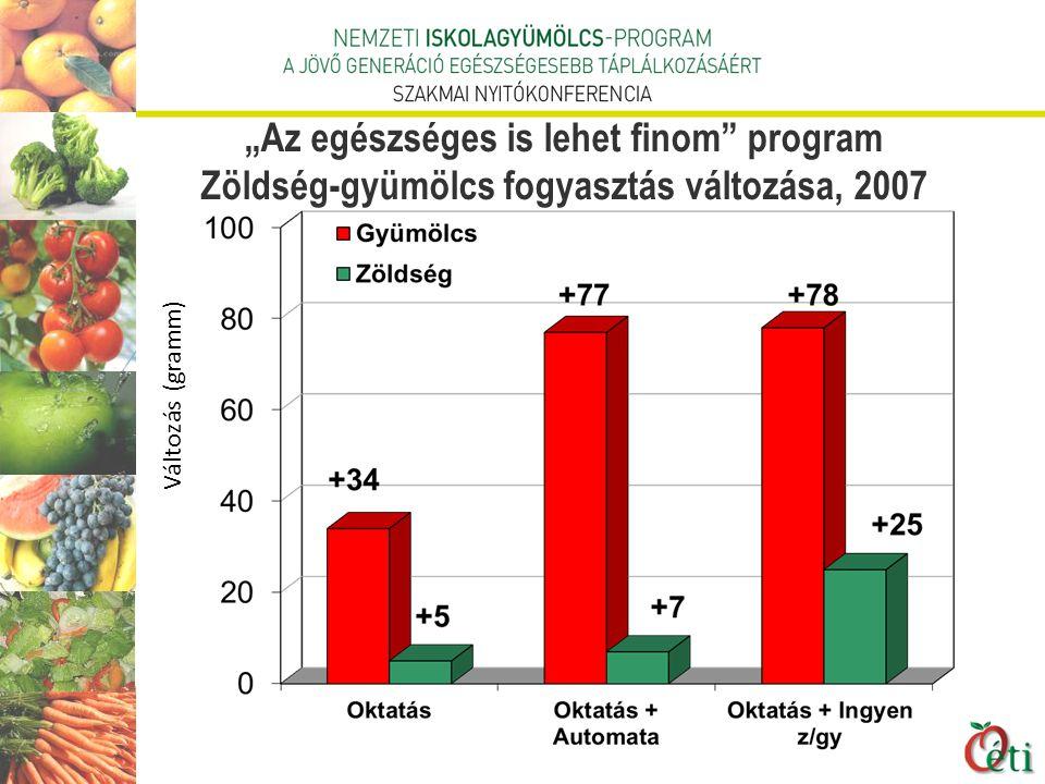 """""""Az egészséges is lehet finom program Zöldség-gyümölcs fogyasztás változása, 2007"""