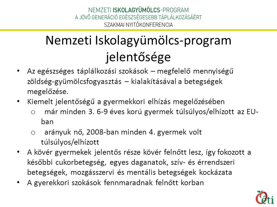 Nemzeti Iskolagyümölcs-program jelentősége