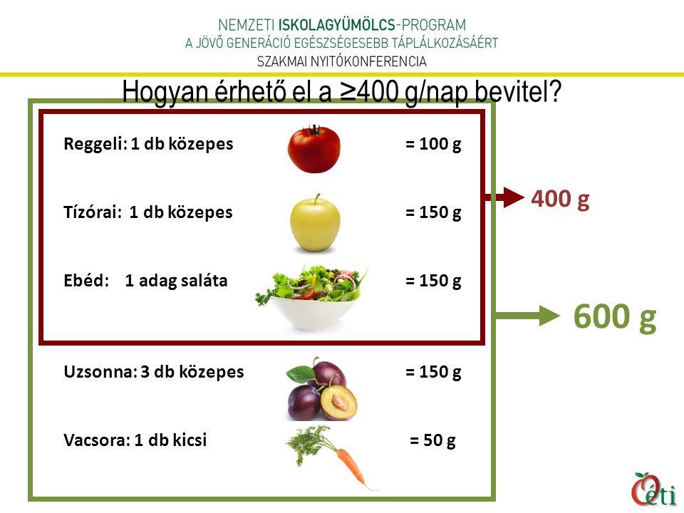 Hogyan érhető el a ≥400 g/nap bevitel