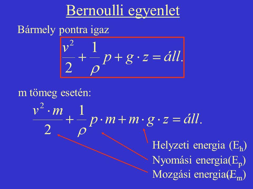 Bernoulli egyenlet Bármely pontra igaz m tömeg esetén: