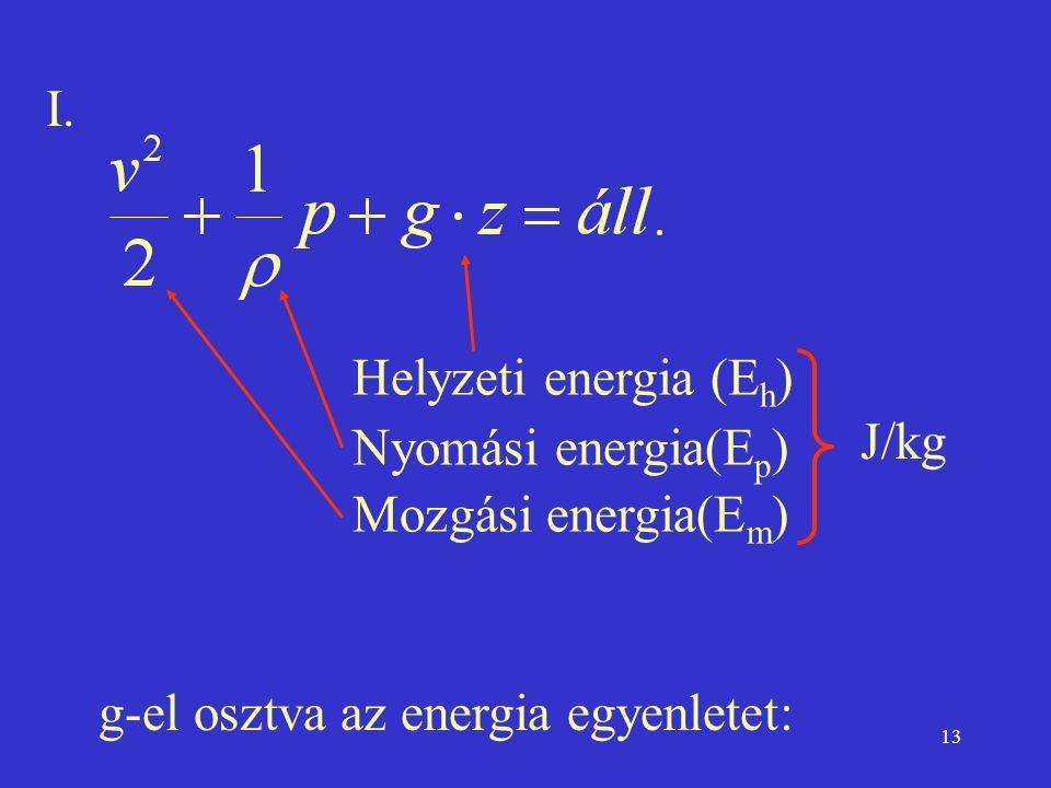 I. Helyzeti energia (Eh) Nyomási energia(Ep) Mozgási energia(Em) J/kg.