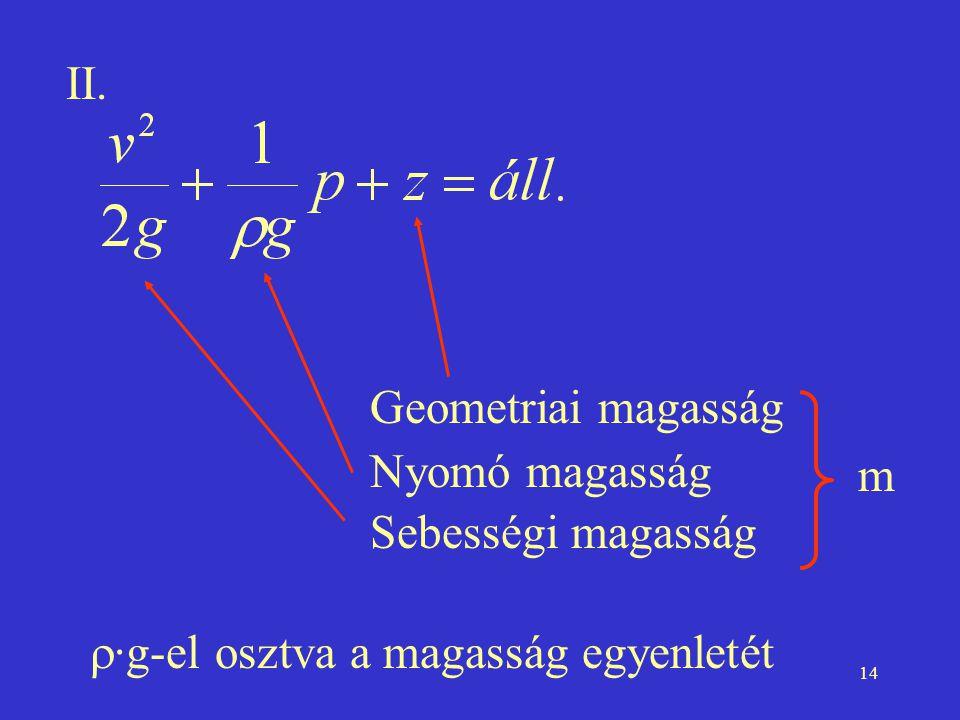 II. Geometriai magasság Nyomó magasság Sebességi magasság m ·g-el osztva a magasság egyenletét