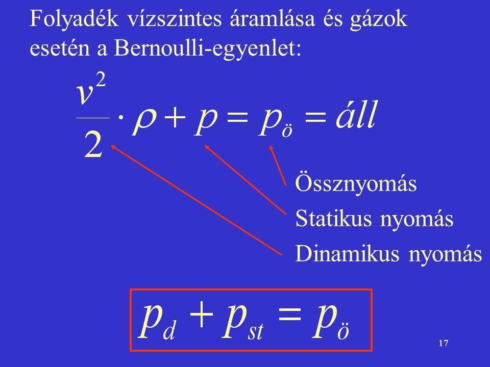 Folyadék vízszintes áramlása és gázok esetén a Bernoulli-egyenlet: