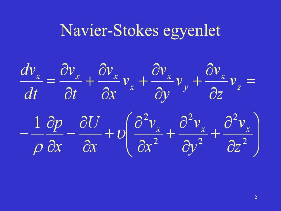 Navier-Stokes egyenlet
