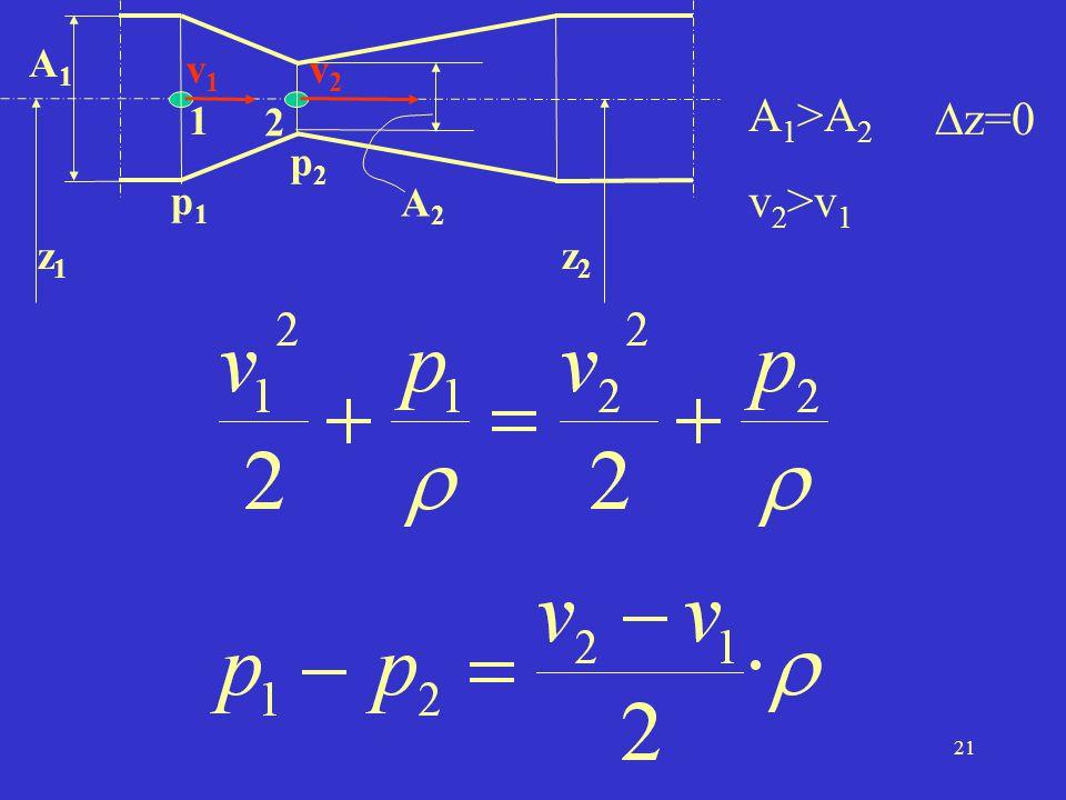 z1 z2 1 2 v1 v2 A1 A2 p1 p2 A1>A2 v2>v1 Dz=0