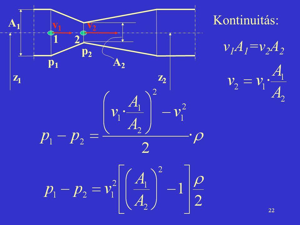 Kontinuitás: v1A1=v2A2 A1 v1 v2 1 2 p2 p1 A2 z1 z2