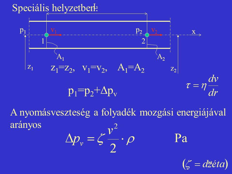 Pa p1=p2+Dpv Speciális helyzetben: z1=z2, v1=v2, A1=A2