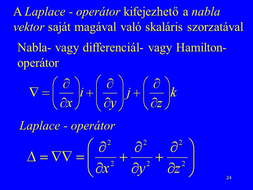 A Laplace - operátor kifejezhető a nabla vektor saját magával való skaláris szorzatával