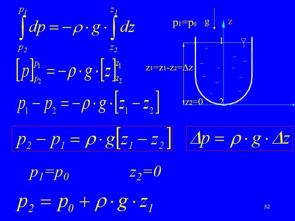 z g p1=p0 1 z1=z1-z2=z z2=0 2 p1=p0 z2=0