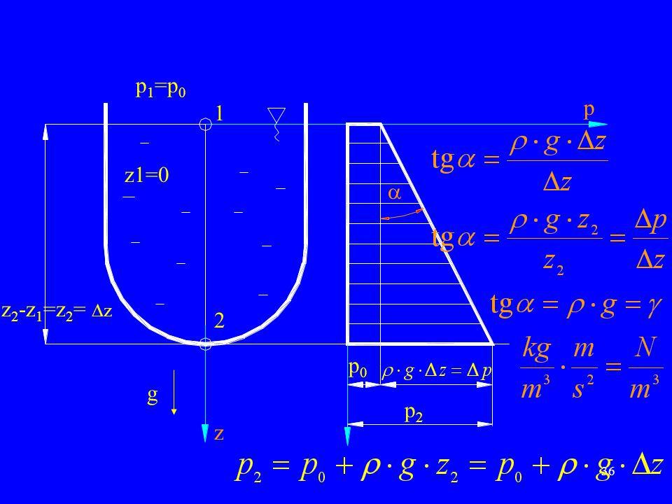 p1=p0 p 1 z1=0  z2-z1=z2= z 2 p0 g p2 z