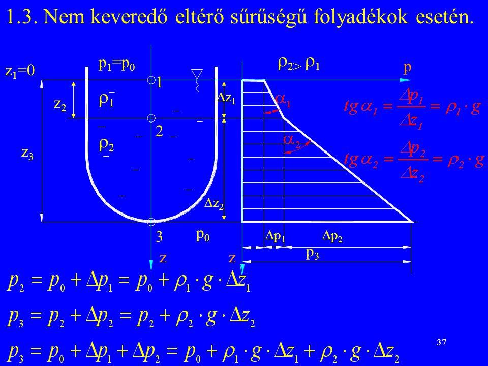 1.3. Nem keveredő eltérő sűrűségű folyadékok esetén.
