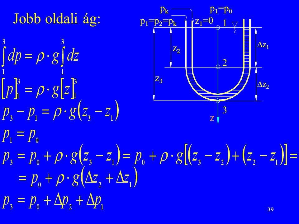 3 p1=p0 1 2 pk p1=p2=pk z1=0 z2 z3 z z1 z2 Jobb oldali ág: