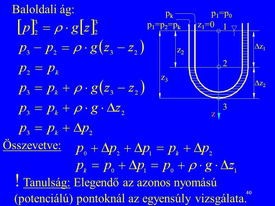 Baloldali ág: 3. p1=p0. 1. 2. pk. p1=p2=pk. z1=0. z2. z3. z. z1. z2. Összevetve: