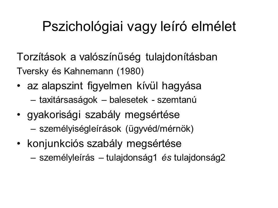 Pszichológiai vagy leíró elmélet