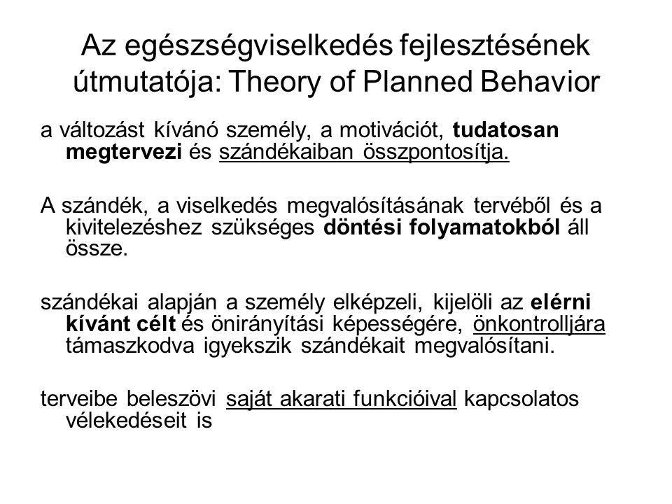Az egészségviselkedés fejlesztésének útmutatója: Theory of Planned Behavior