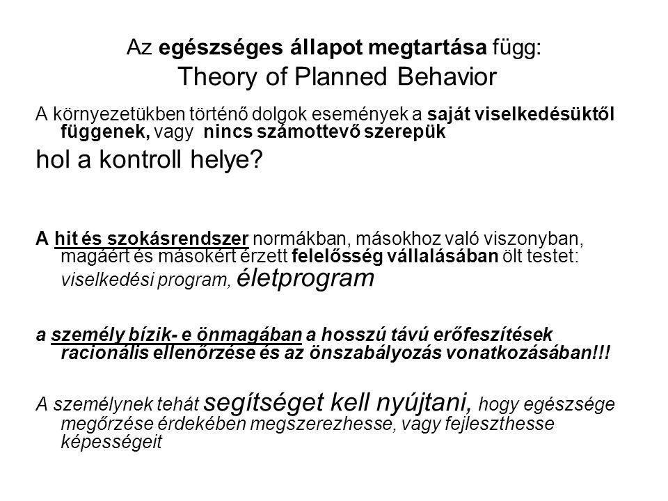 Az egészséges állapot megtartása függ: Theory of Planned Behavior