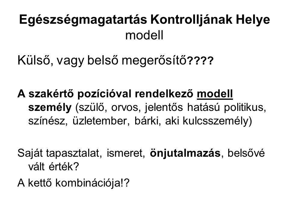 Egészségmagatartás Kontrolljának Helye modell