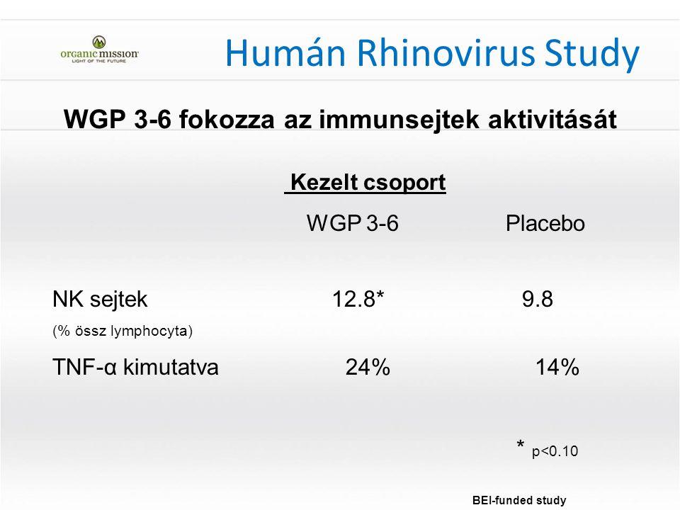 WGP 3-6 fokozza az immunsejtek aktivitását