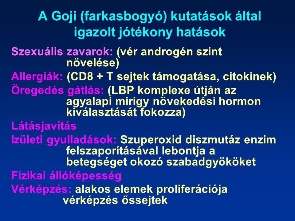 A Goji (farkasbogyó) kutatások által igazolt jótékony hatások