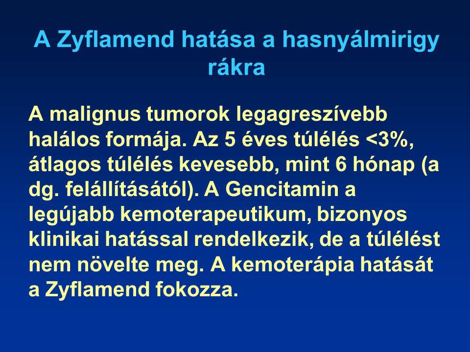 A Zyflamend hatása a hasnyálmirigy rákra