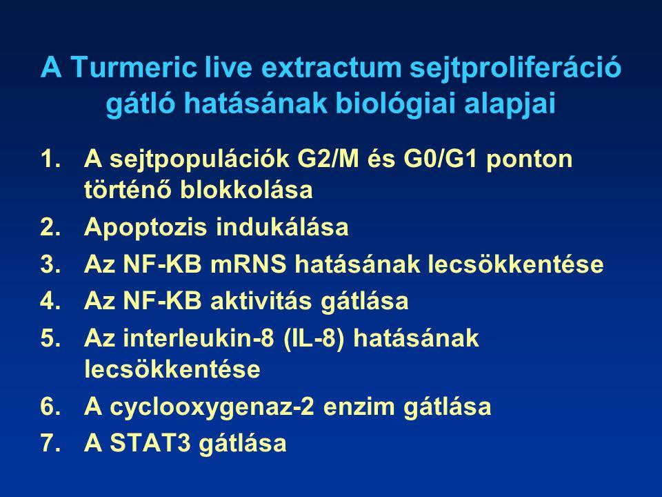 A Turmeric live extractum sejtproliferáció gátló hatásának biológiai alapjai