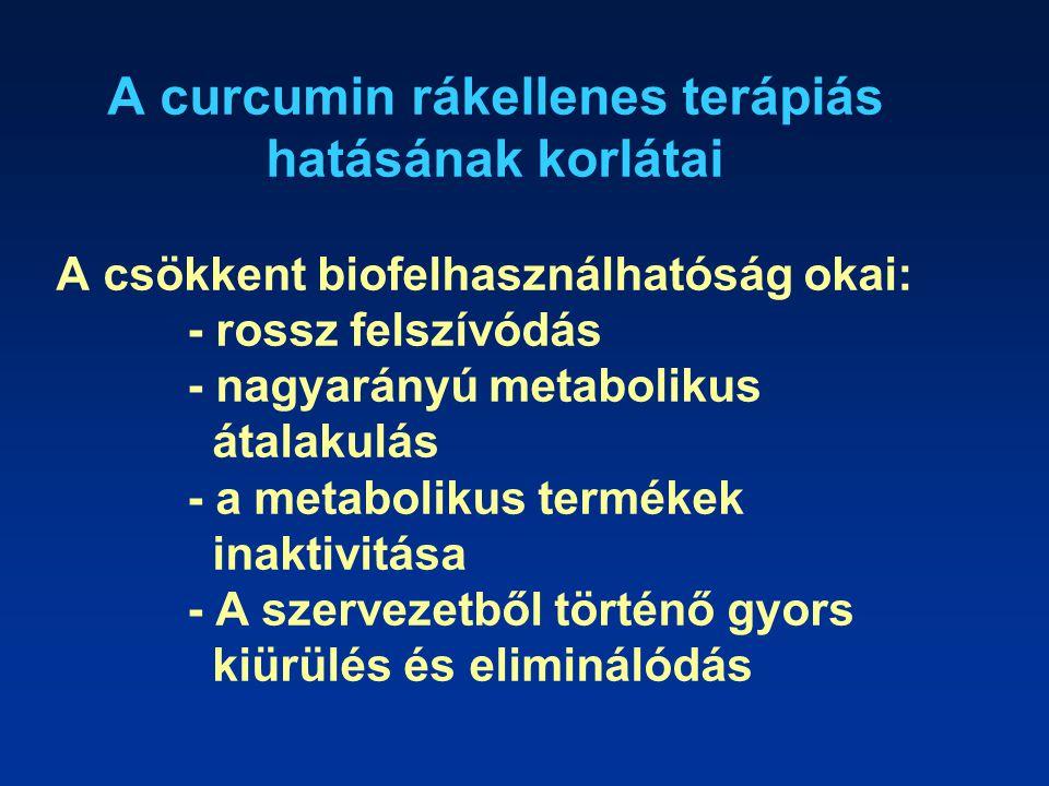 A curcumin rákellenes terápiás