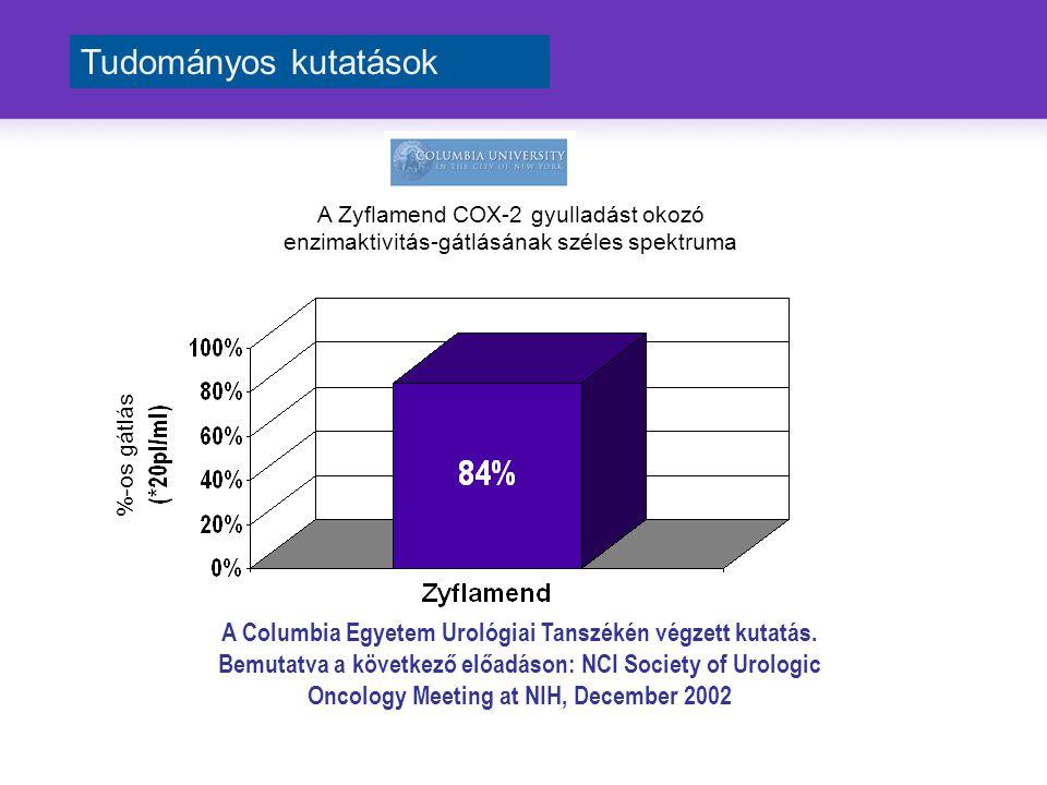 Tudományos kutatások A Zyflamend COX-2 gyulladást okozó. enzimaktivitás-gátlásának széles spektruma.