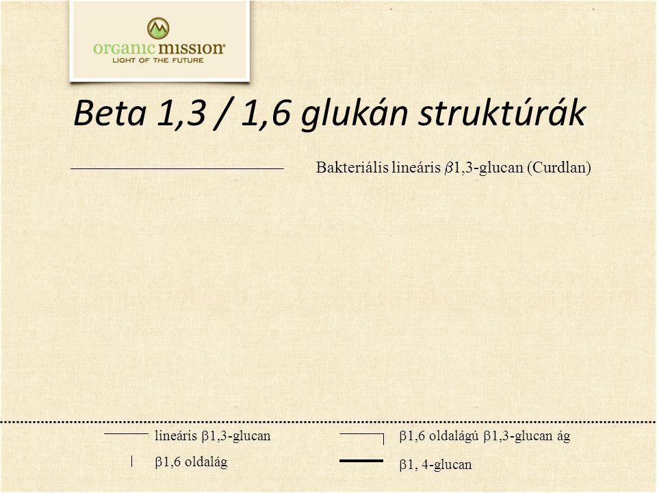 Beta 1,3 / 1,6 glukán struktúrák