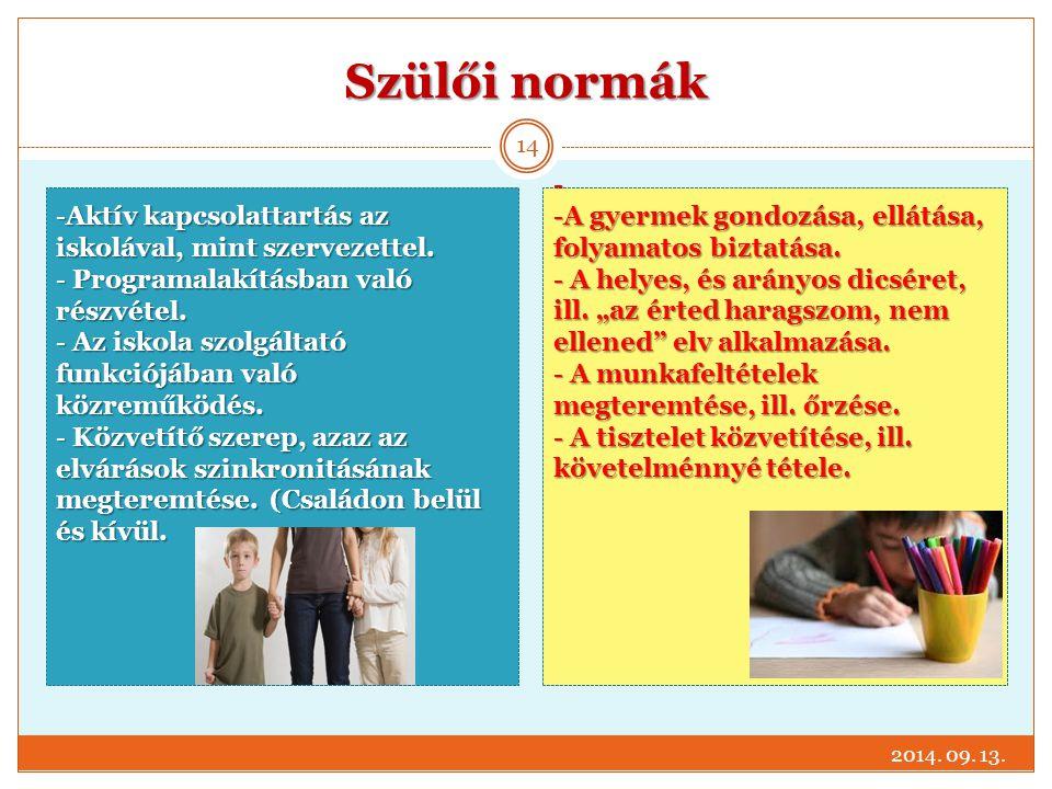 Szülői normák Aktív kapcsolattartás az iskolával, mint szervezettel.