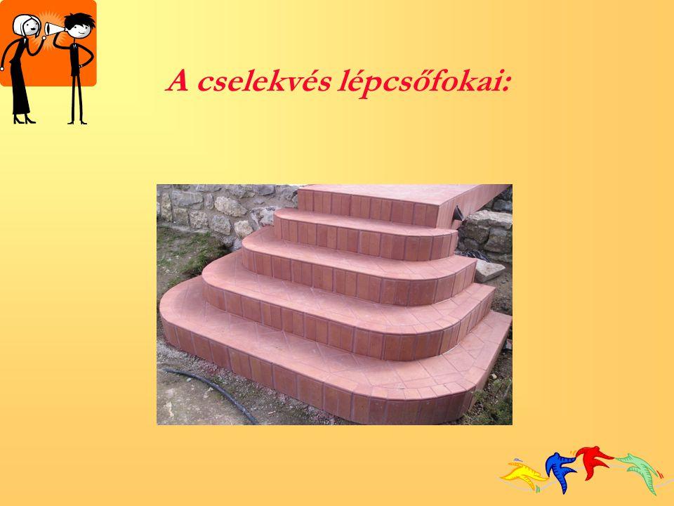 A cselekvés lépcsőfokai: