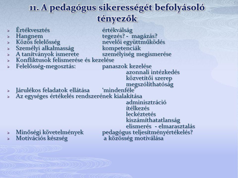 11. A pedagógus sikerességét befolyásoló tényezők