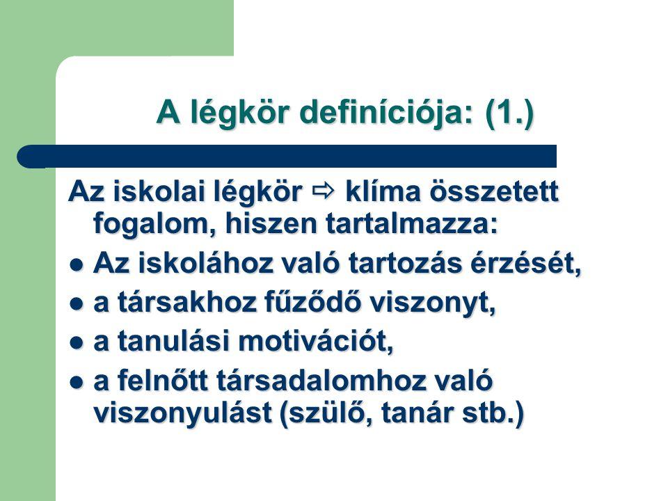 A légkör definíciója: (1.)