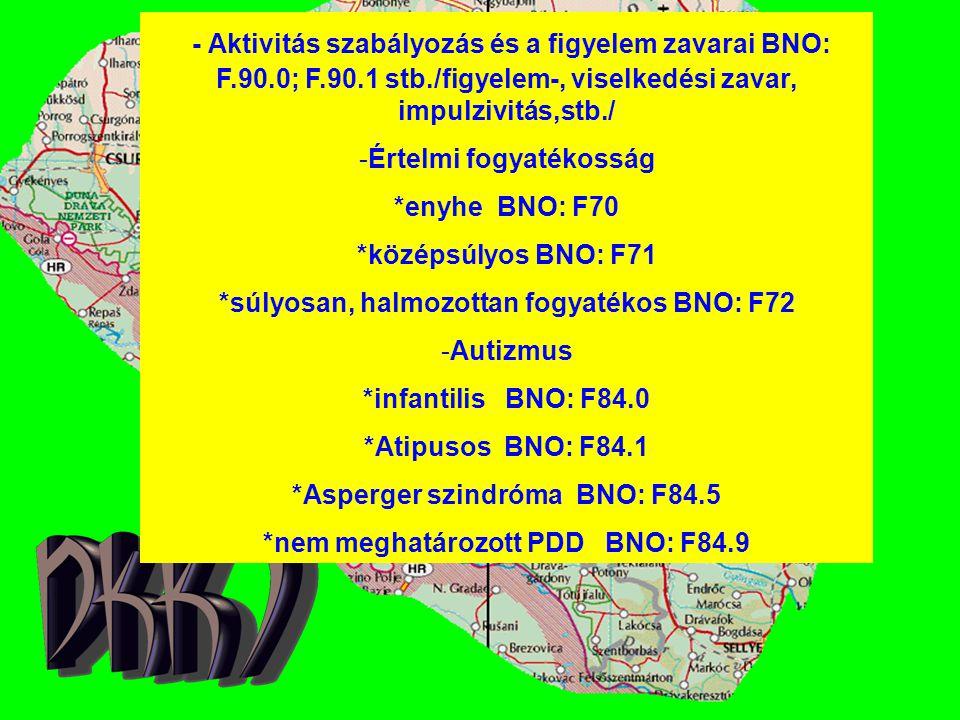 - Aktivitás szabályozás és a figyelem zavarai BNO: F. 90. 0; F. 90