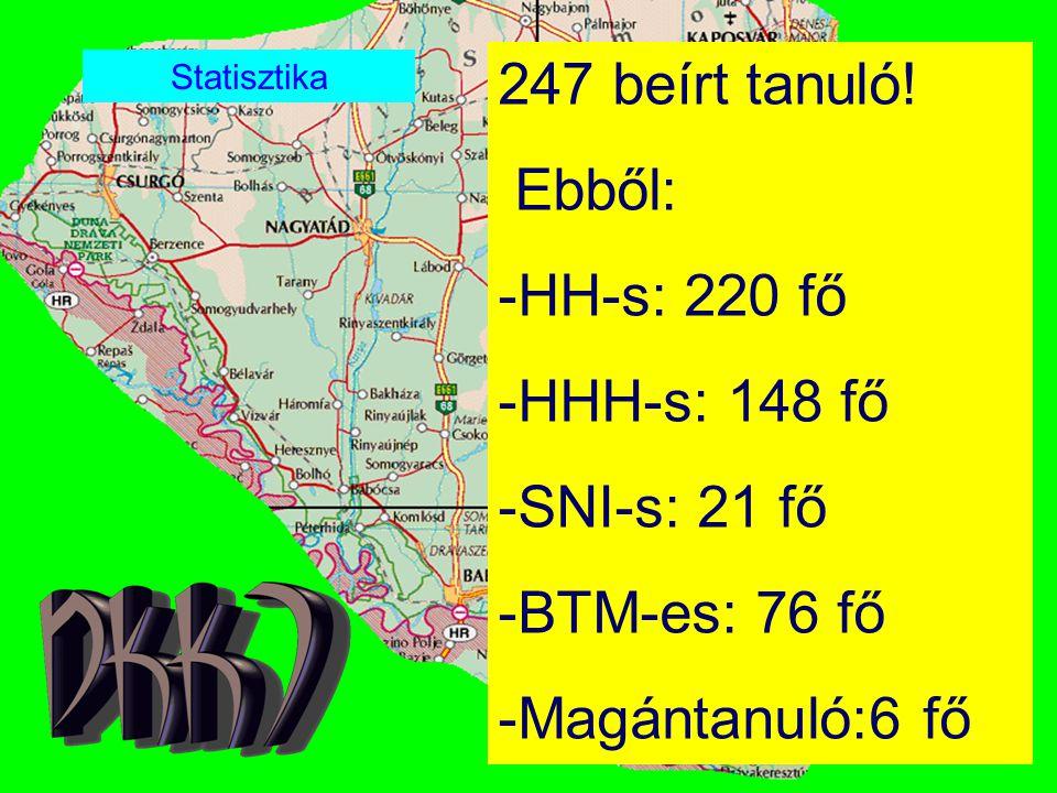 247 beírt tanuló! Ebből: HH-s: 220 fő HHH-s: 148 fő SNI-s: 21 fő