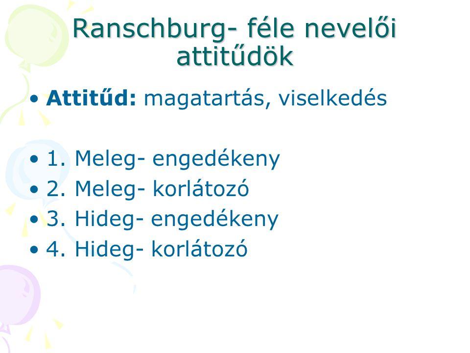 Ranschburg- féle nevelői attitűdök