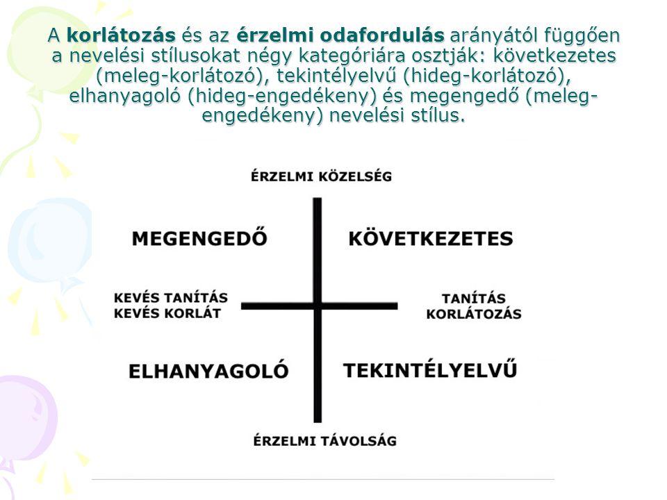 A korlátozás és az érzelmi odafordulás arányától függően a nevelési stílusokat négy kategóriára osztják: következetes (meleg-korlátozó), tekintélyelvű (hideg-korlátozó), elhanyagoló (hideg-engedékeny) és megengedő (meleg-engedékeny) nevelési stílus.