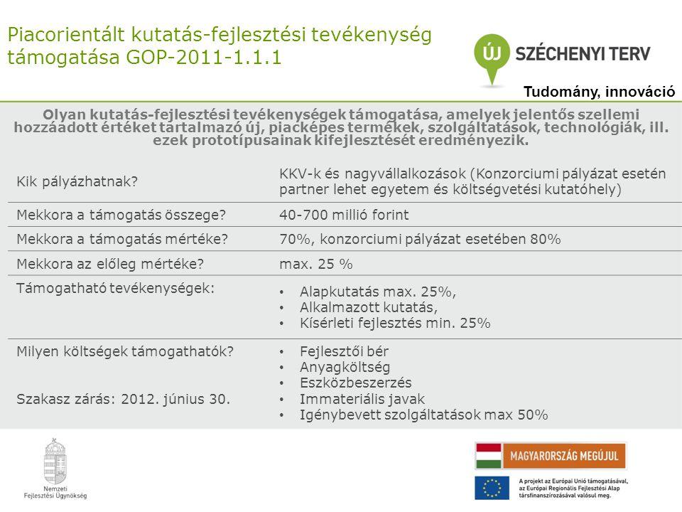 Piacorientált kutatás-fejlesztési tevékenység támogatása GOP-2011-1. 1