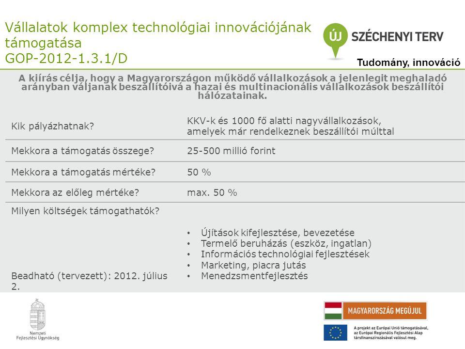 Vállalatok komplex technológiai innovációjának támogatása GOP-2012-1.3.1/D