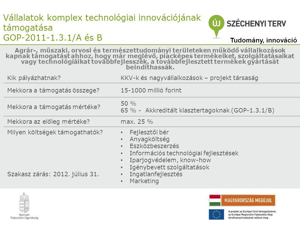 Vállalatok komplex technológiai innovációjának támogatása GOP-2011-1.3.1/A és B