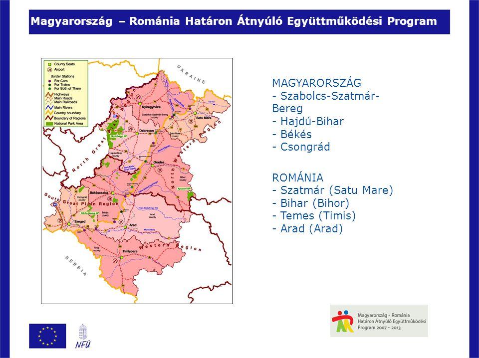 Magyarország – Románia Határon Átnyúló Együttműködési Program