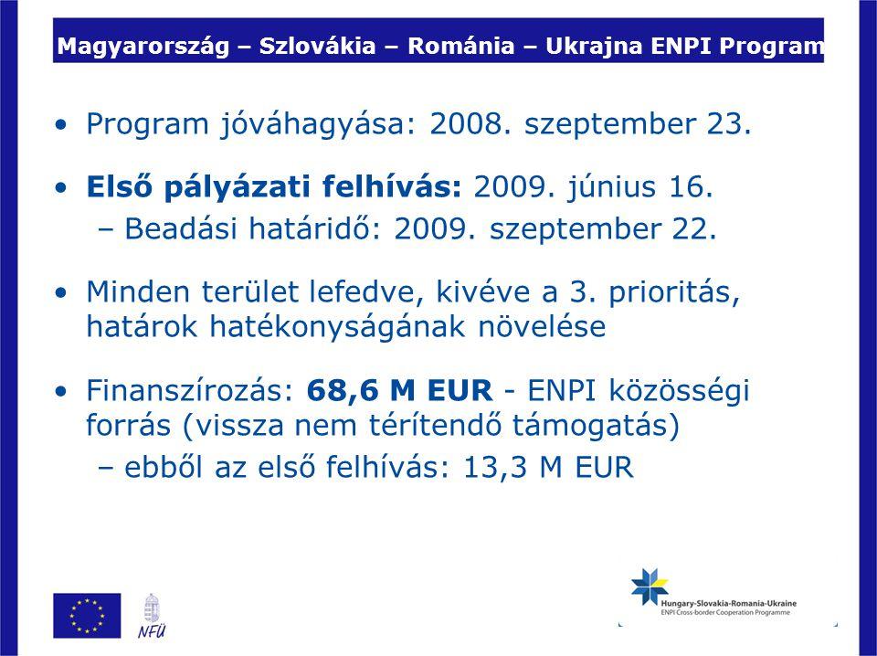 Magyarország – Szlovákia – Románia – Ukrajna ENPI Program