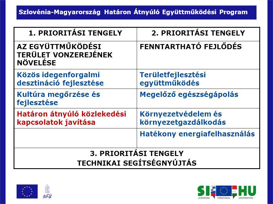 Szlovénia-Magyarország Határon Átnyúló Együttműködési Program