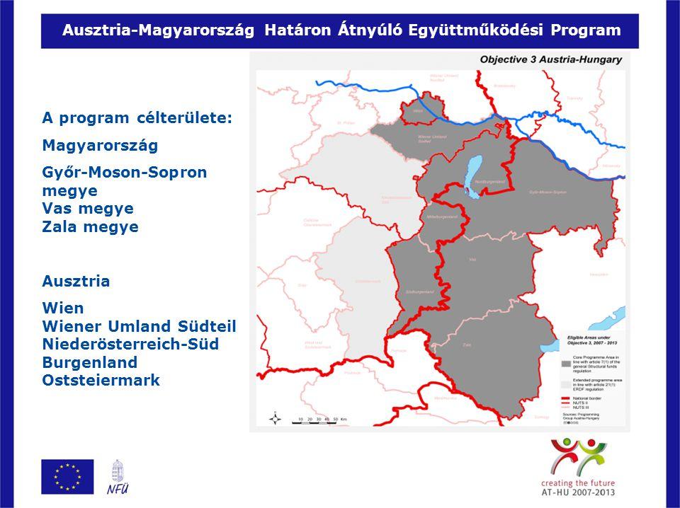 Ausztria-Magyarország Határon Átnyúló Együttműködési Program