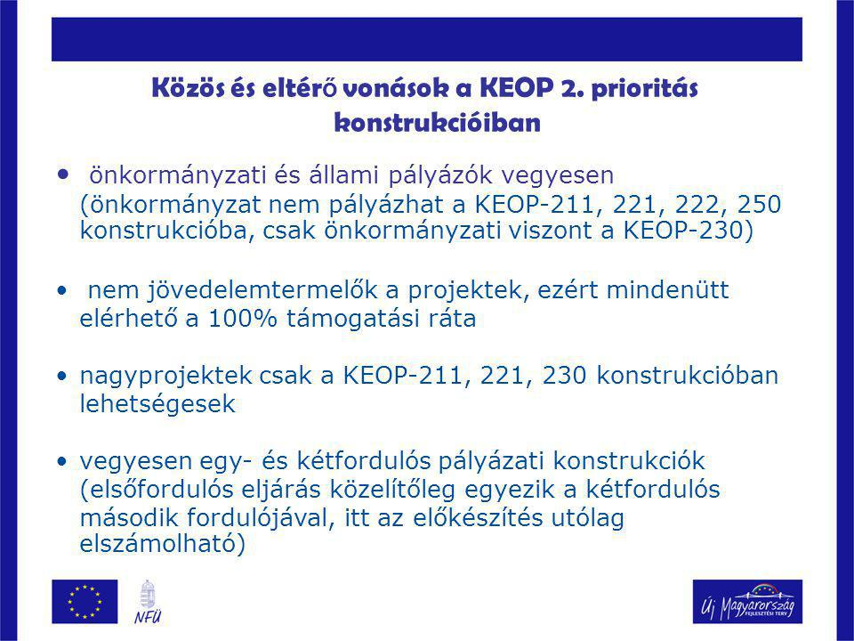 Közös és eltérő vonások a KEOP 2. prioritás konstrukcióiban
