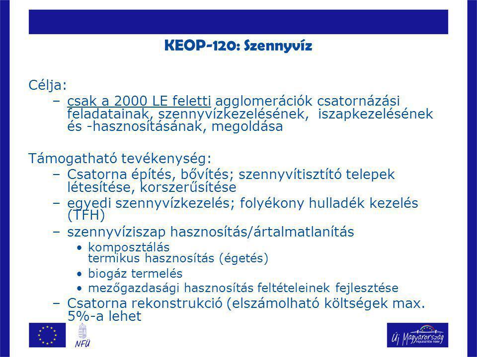 KEOP-120: Szennyvíz Célja: