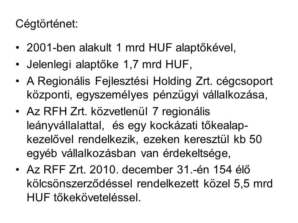 Cégtörténet: 2001-ben alakult 1 mrd HUF alaptőkével, Jelenlegi alaptőke 1,7 mrd HUF,