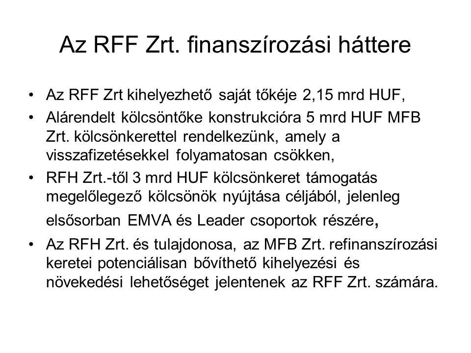 Az RFF Zrt. finanszírozási háttere