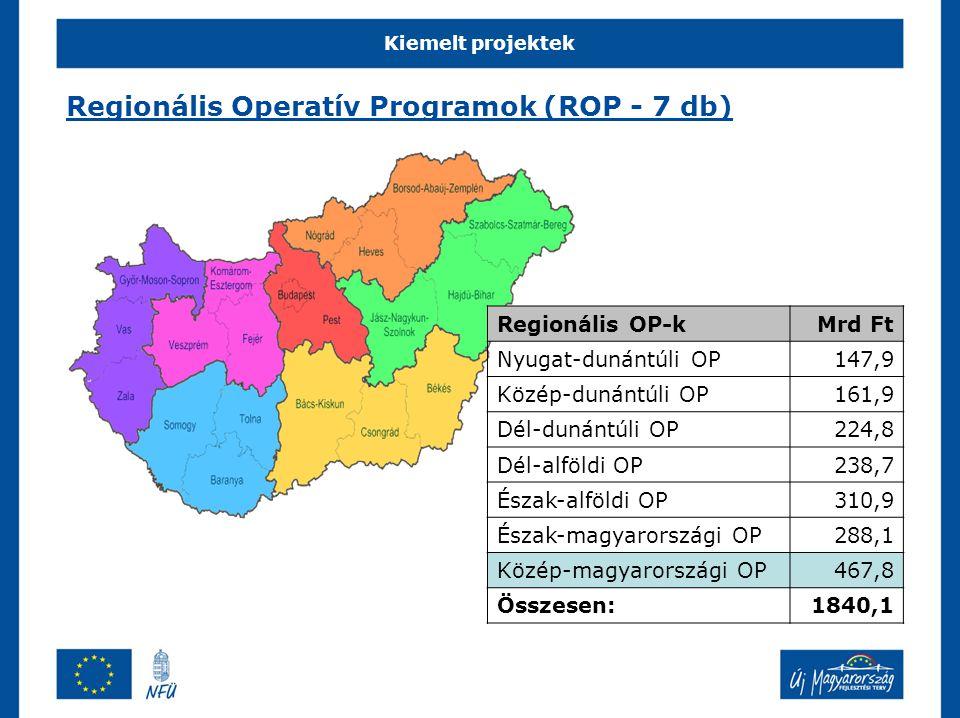 Regionális Operatív Programok (ROP - 7 db)