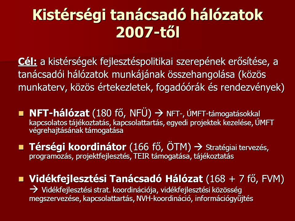 Kistérségi tanácsadó hálózatok 2007-től