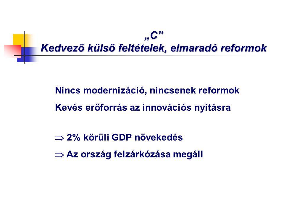 """""""C Kedvező külső feltételek, elmaradó reformok"""